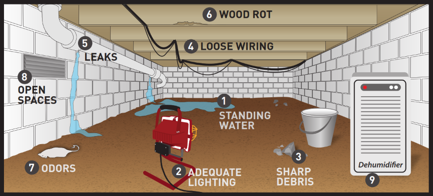10 Helpful Tips to Help You Prepare for a Crawl Space