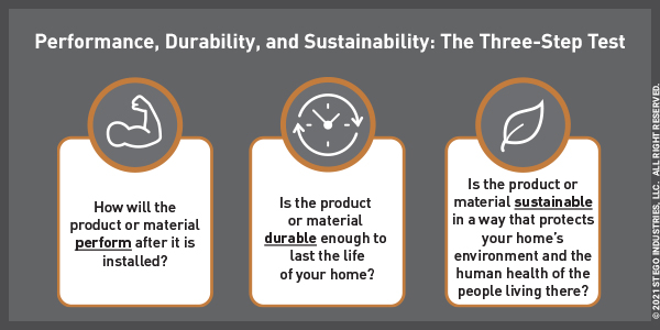 The-Three-Step-Test-to-Determine-Performance-Durability-and Sustainability