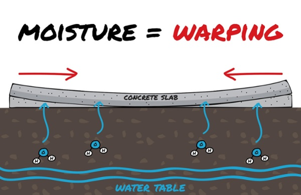 Warping-is-Caused-By-Moisture-Differential
