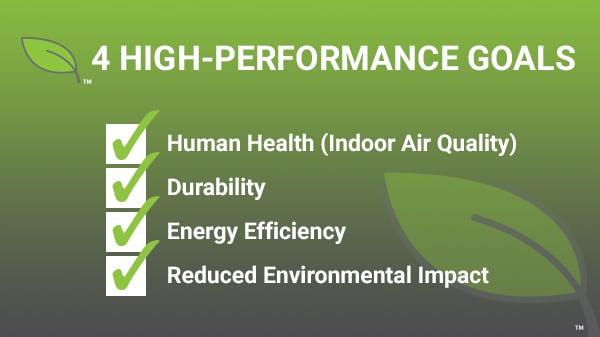 High-Performance-Goals