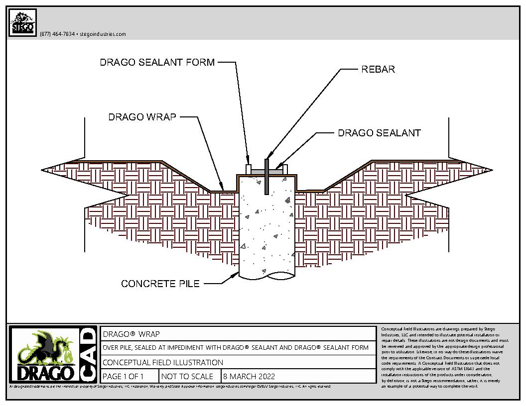 Stego CAD Drawings | Below Slab Vapor Barrier Installation