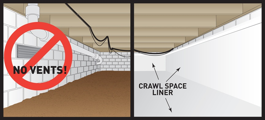 The Benefits To Eliminating Your Crawl Space Vents