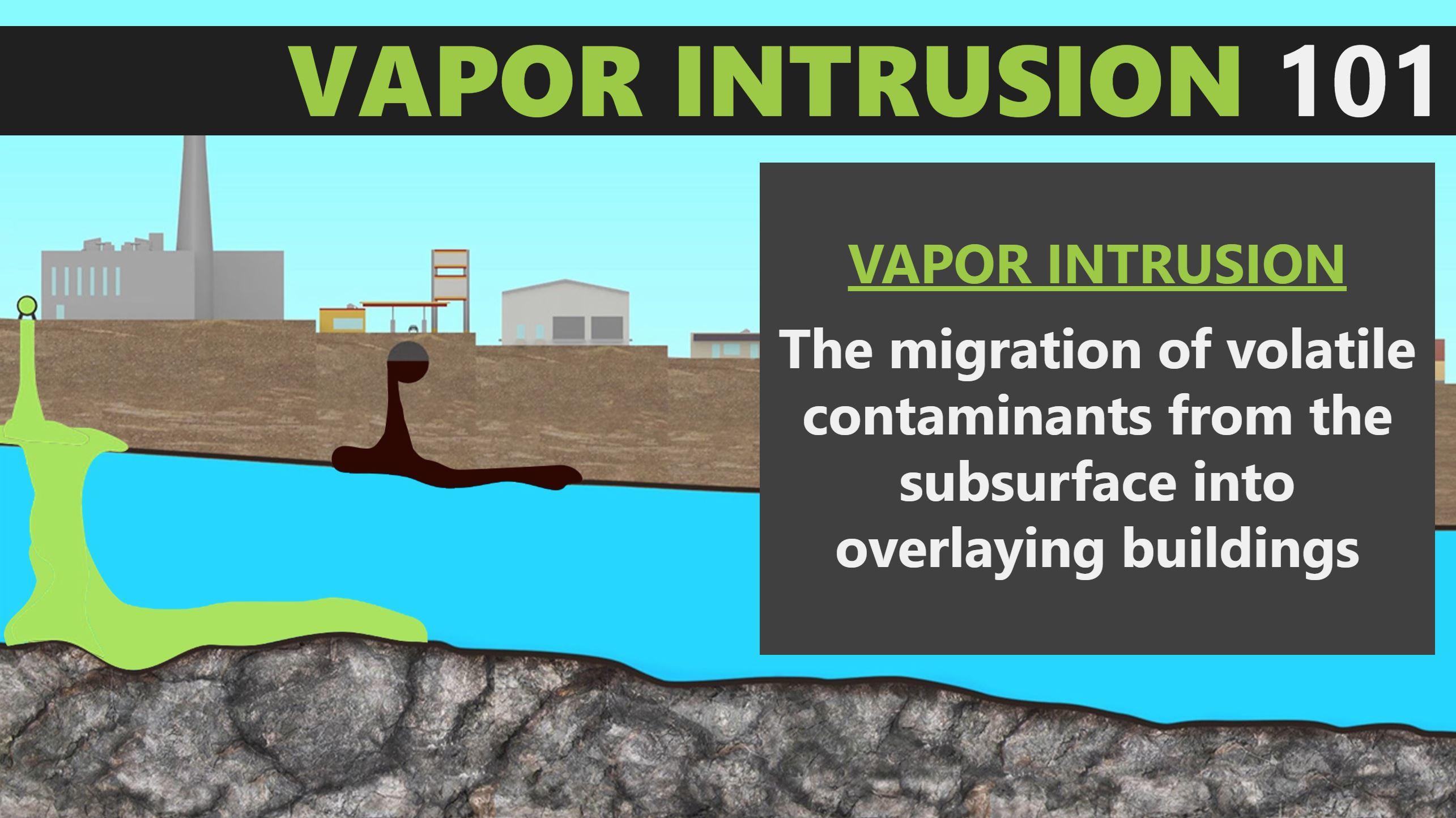 Vapor Intrusion 101