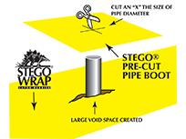 Stego Wrap Amp Tape Best Vapor Retarder Amp Moisture Barrier